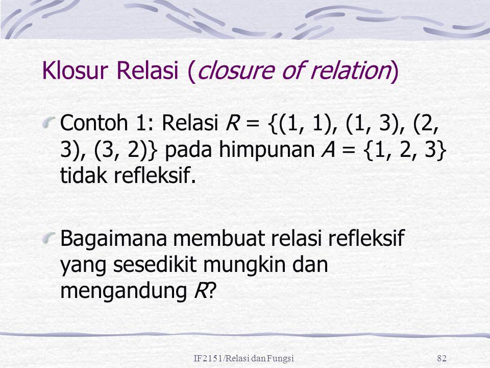 IF2151/Relasi dan Fungsi82 Klosur Relasi (closure of relation) Contoh 1: Relasi R = {(1, 1), (1, 3), (2, 3), (3, 2)} pada himpunan A = {1, 2, 3} tidak