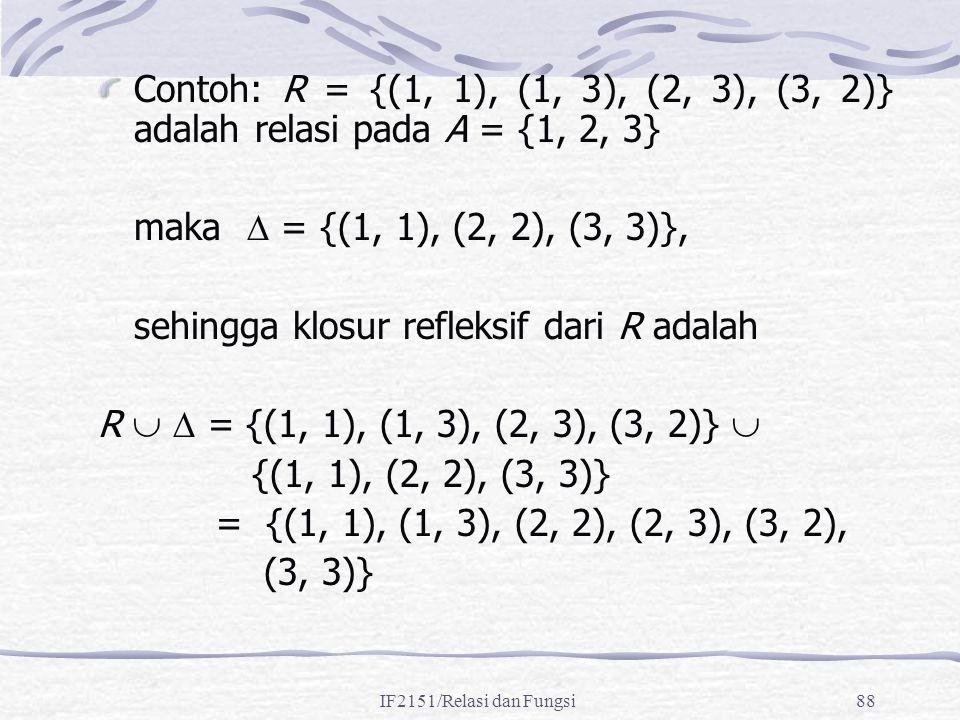 IF2151/Relasi dan Fungsi88 Contoh: R = {(1, 1), (1, 3), (2, 3), (3, 2)} adalah relasi pada A = {1, 2, 3} maka  = {(1, 1), (2, 2), (3, 3)}, sehingga k
