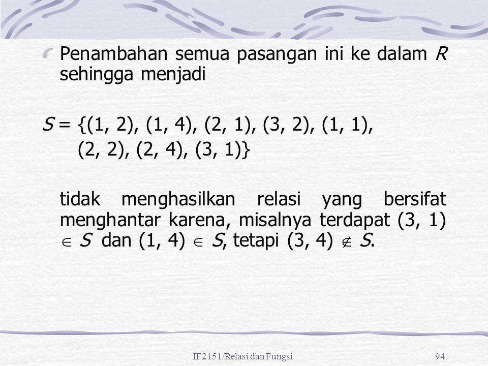 IF2151/Relasi dan Fungsi94 Penambahan semua pasangan ini ke dalam R sehingga menjadi S = {(1, 2), (1, 4), (2, 1), (3, 2), (1, 1), (2, 2), (2, 4), (3,