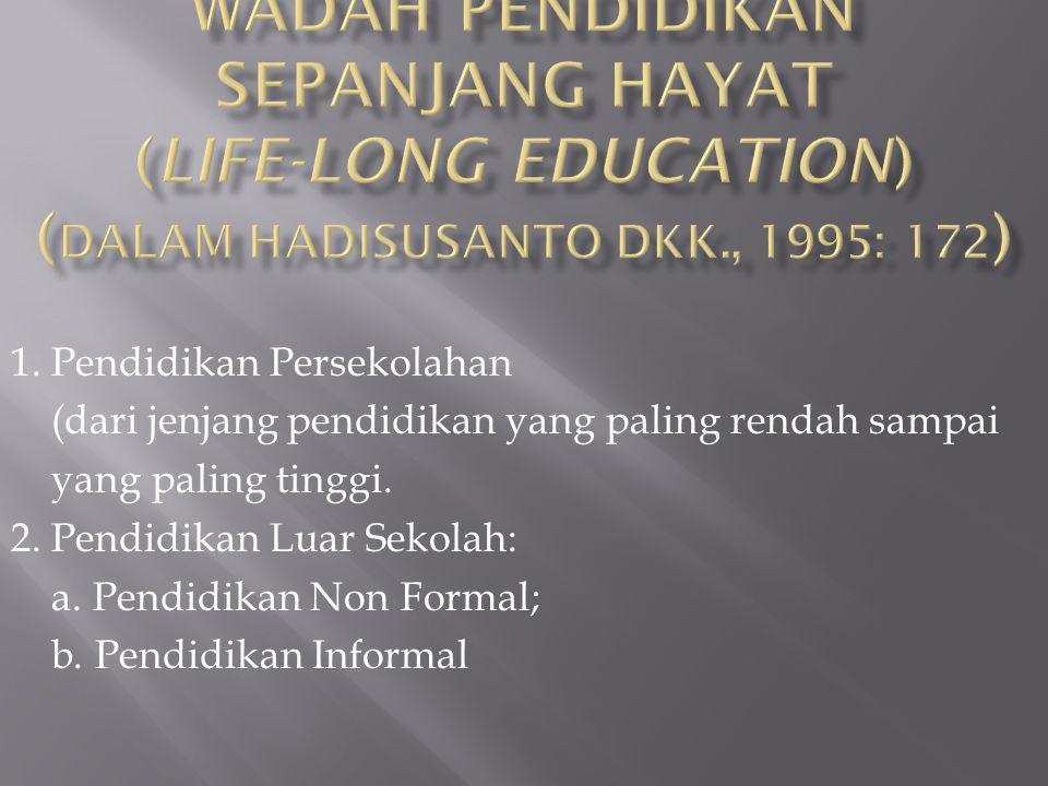 1.Pendidikan Persekolahan (dari jenjang pendidikan yang paling rendah sampai yang paling tinggi.