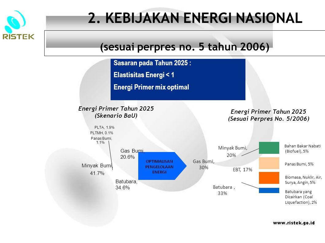 (sesuai perpres no. 5 tahun 2006)  Energi Primer Tahun 2025 (Skenario BaU)  Energi Primer Tahun 2025 (Sesuai Perpres No. 5/2006)  Batubara, 33% Gas