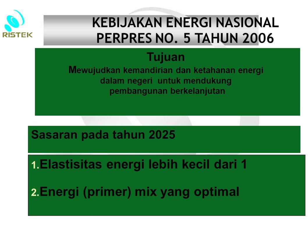 1. Elastisitas energi lebih kecil dari 1 2. Energi (primer) mix yang optimal Sasaran pada tahun 2025 KEBIJAKAN ENERGI NASIONAL PERPRES NO. 5 TAHUN 200