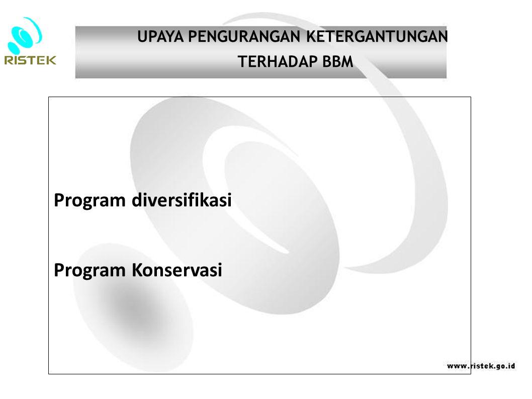 Program diversifikasi Program Konservasi UPAYA PENGURANGAN KETERGANTUNGAN TERHADAP BBM