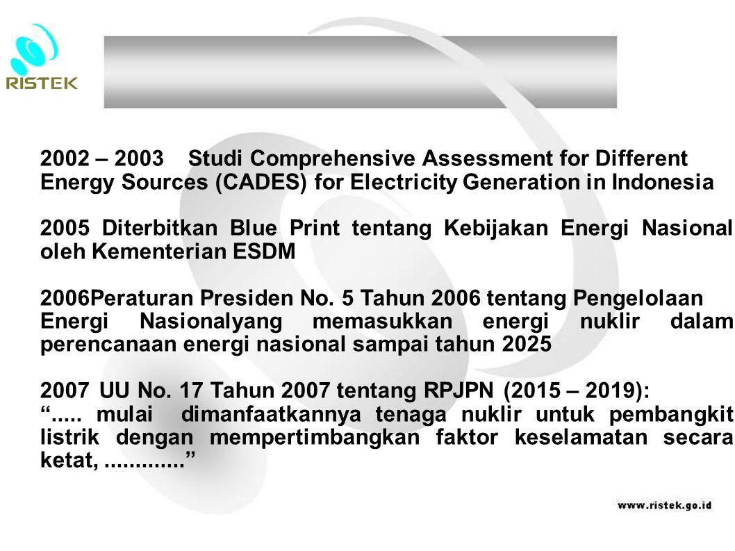 2002 – 2003 Studi Comprehensive Assessment for Different Energy Sources (CADES) for Electricity Generation in Indonesia 2005 Diterbitkan Blue Print tentang Kebijakan Energi Nasional oleh Kementerian ESDM 2006Peraturan Presiden No.