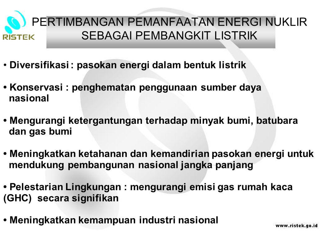 PERTIMBANGAN PEMANFAATAN ENERGI NUKLIR SEBAGAI PEMBANGKIT LISTRIK Diversifikasi : pasokan energi dalam bentuk listrik Konservasi : penghematan penggun