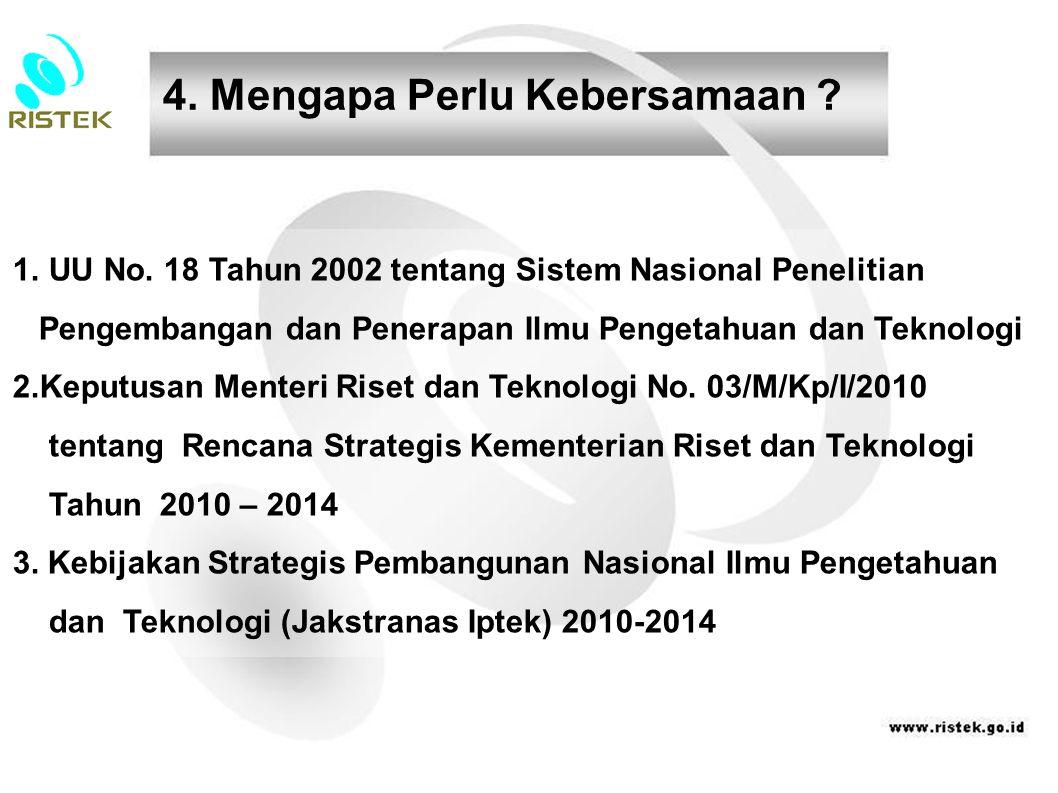1.UU No. 18 Tahun 2002 tentang Sistem Nasional Penelitian Pengembangan dan Penerapan Ilmu Pengetahuan dan Teknologi 2.Keputusan Menteri Riset dan Tekn