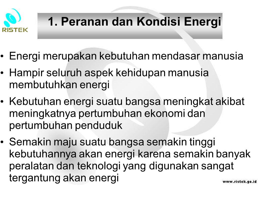 1. Peranan dan Kondisi Energi Energi merupakan kebutuhan mendasar manusia Hampir seluruh aspek kehidupan manusia membutuhkan energi Kebutuhan energi s