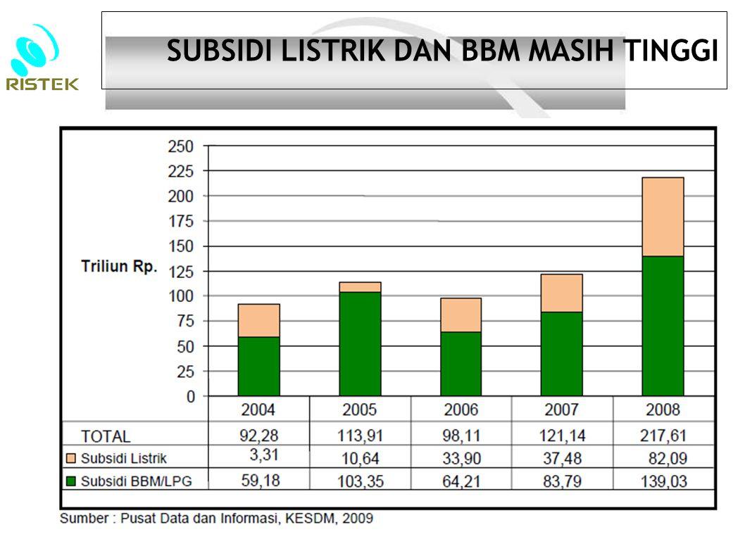 Target Pengembangan Desa Mandiri Energi (Dme)  Total DME yang sudah terbentuk sampai dengan 2008 : 774 unit ( 288 DME non BBN dan 486 unit DME BBN)