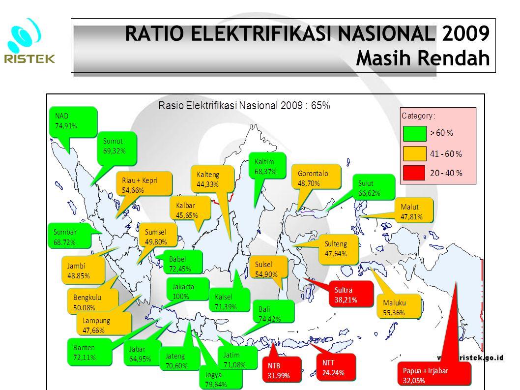 RATIO ELEKTRIFIKASI NASIONAL 2009 Masih Rendah