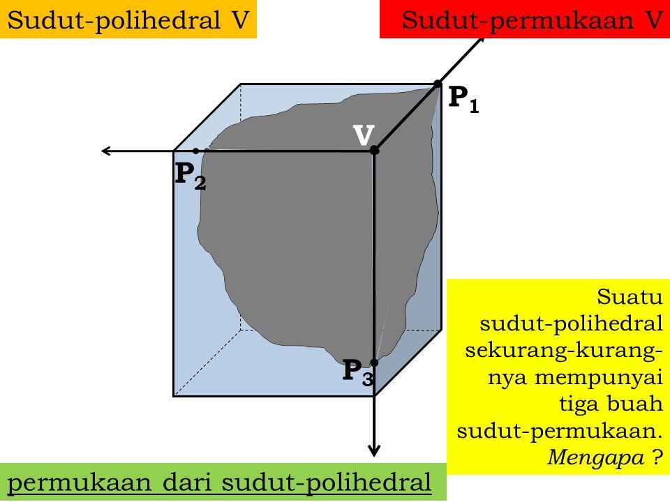 Definisi Sudut-polihedral Jika n buah sinargaris non-koplanar (n > 2) mempunyai pangkal sama, yaitu V, dan P 1, P 2,..., P n adalah titik-titik pada k