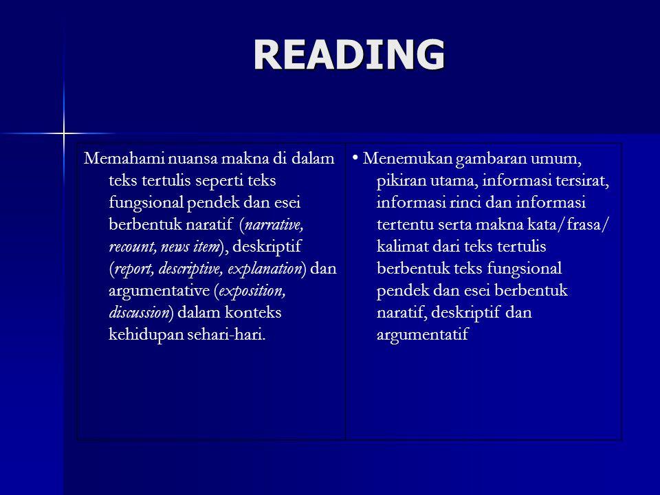 LISTENING Standar Kompetensi LulusanUraian SKL Memahami makna teks lisan berbentuk teks fungsional pendek, percakapan dan teks monolog sederhana berbe