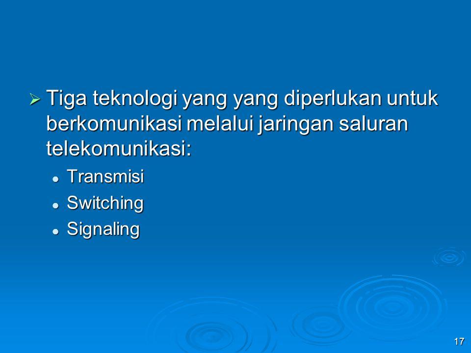 17  Tiga teknologi yang yang diperlukan untuk berkomunikasi melalui jaringan saluran telekomunikasi: Transmisi Transmisi Switching Switching Signaling Signaling