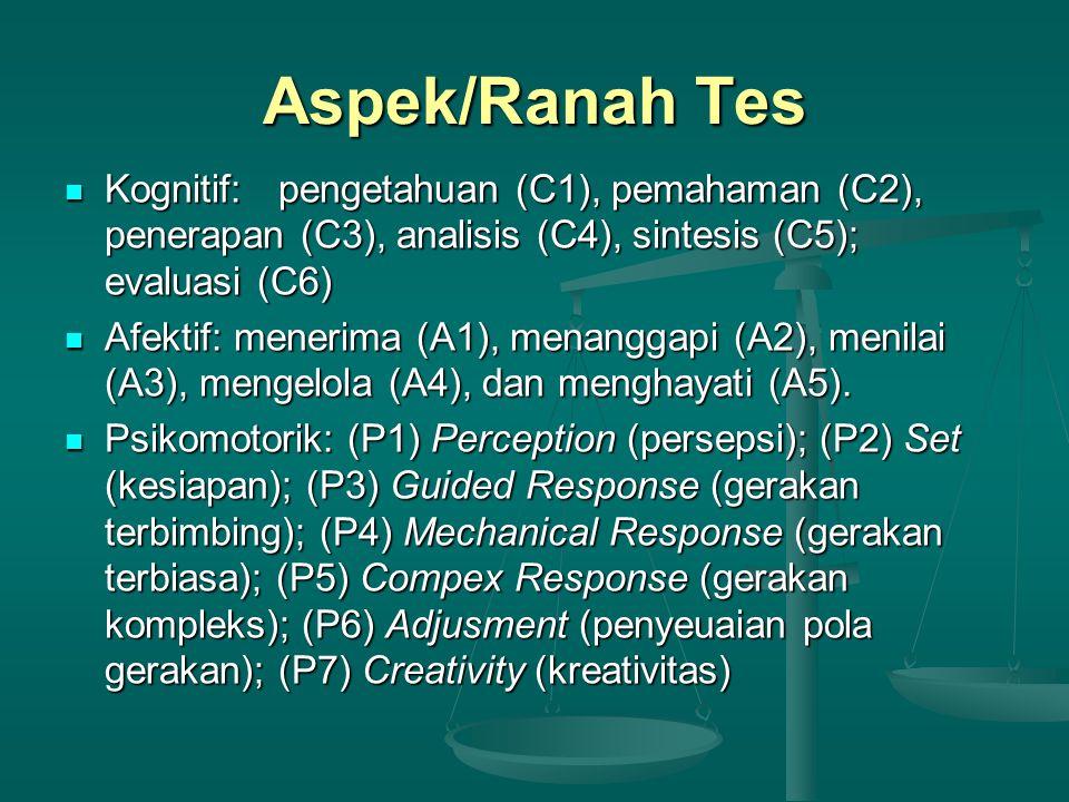 Aspek/Ranah Tes Kognitif: pengetahuan (C1), pemahaman (C2), penerapan (C3), analisis (C4), sintesis (C5); evaluasi (C6) Kognitif: pengetahuan (C1), pemahaman (C2), penerapan (C3), analisis (C4), sintesis (C5); evaluasi (C6) Afektif: menerima (A1), menanggapi (A2), menilai (A3), mengelola (A4), dan menghayati (A5).