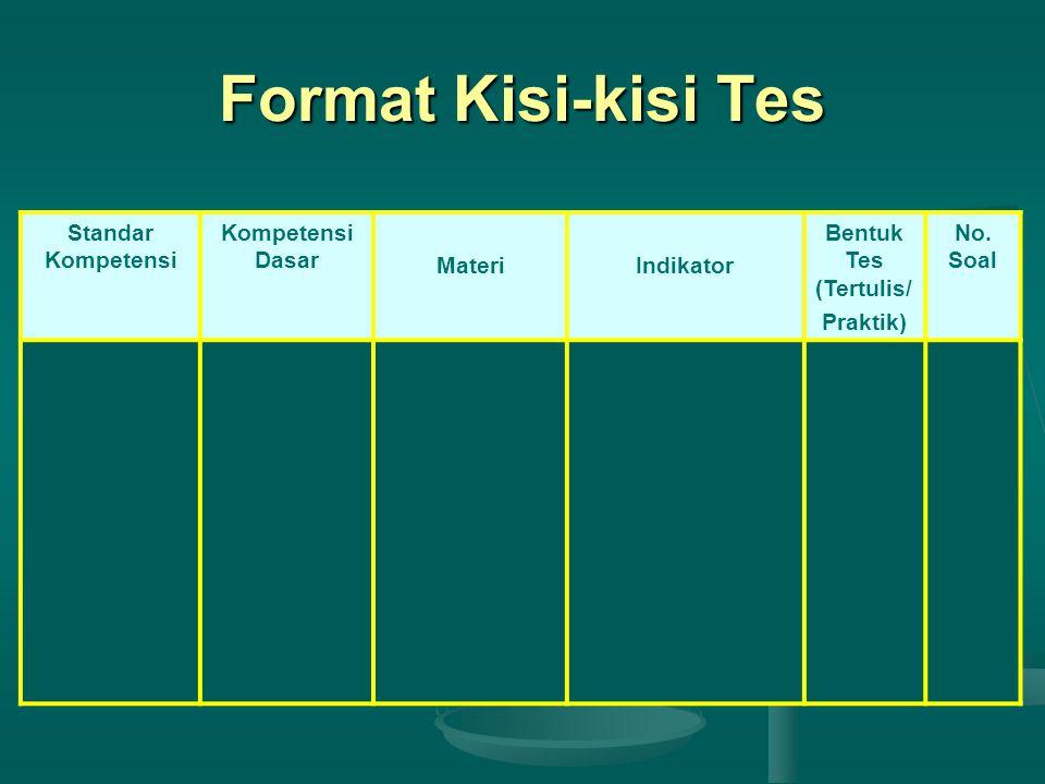 Format Kisi-kisi Tes Standar Kompetensi Kompetensi Dasar MateriIndikator Bentuk Tes (Tertulis/ Praktik) No.
