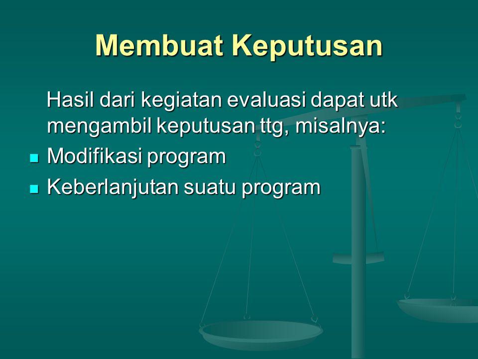 Contoh Evaluasi Program Perkuliahan dan Kebiasaan Belajar Mahasiswa Evaluasi Program Perkuliahan dan Kebiasaan Belajar Mahasiswa 1.