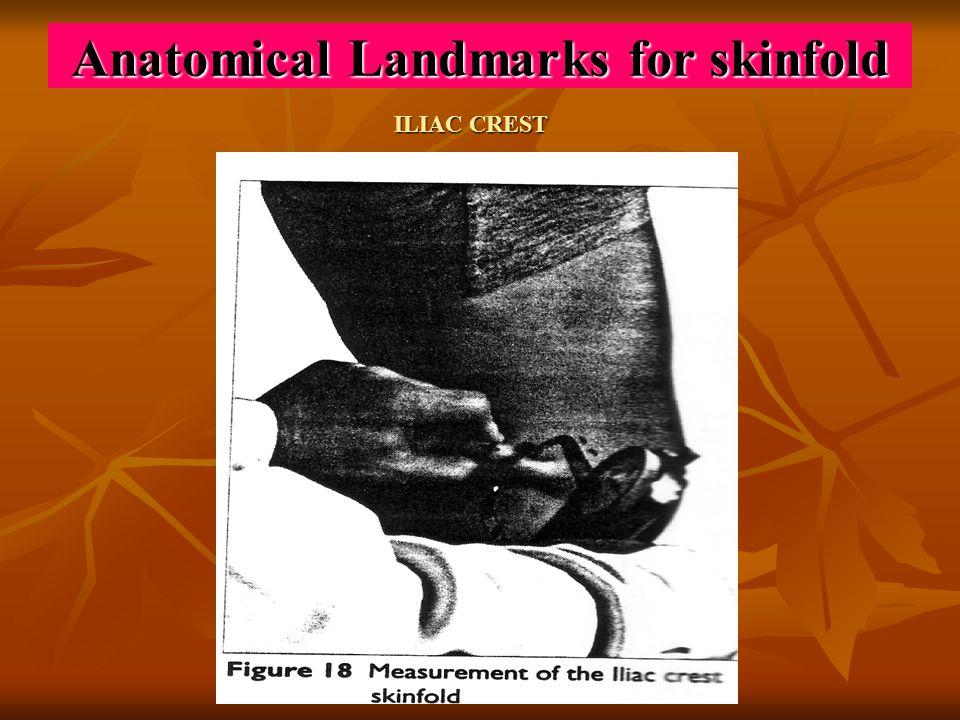 ILIAC CREST Anatomical Landmarks for skinfold