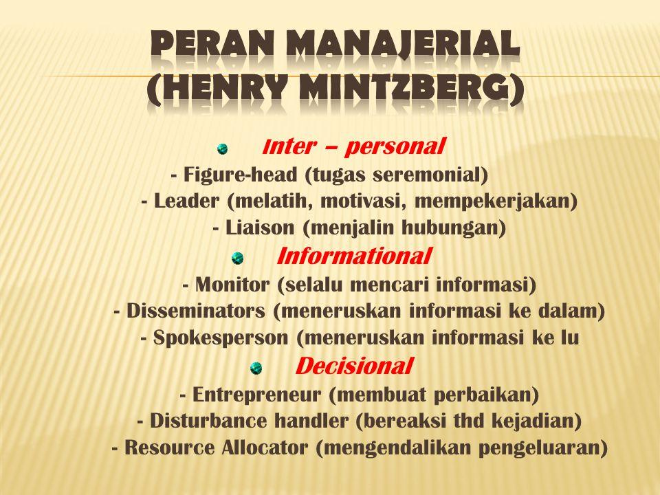 Planning (merencanakan) Organizing (mengorganisasikan) Staffing (menyusun staff) Directing (mengarahkan) Controlling (mengendalikan)