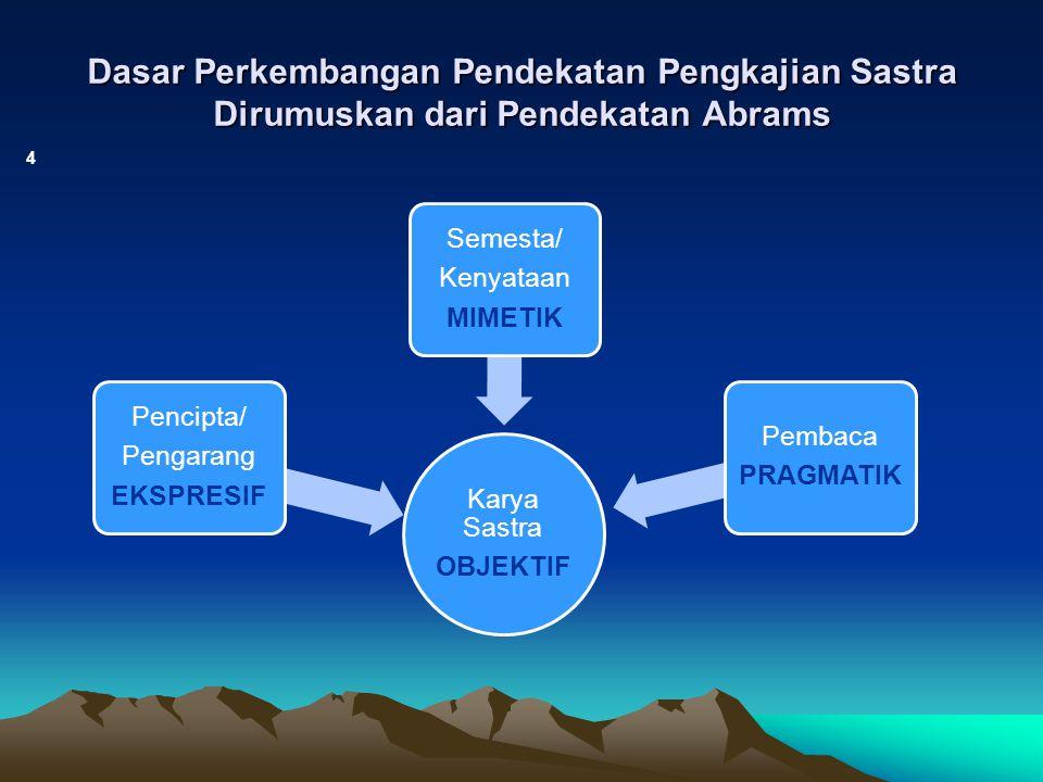 Dasar Perkembangan Pendekatan Pengkajian Sastra Dirumuskan dari Pendekatan Abrams 4 Karya Sastra OBJEKTIF Semesta/ Kenyataan MIMETIK Pencipta/ Pengara