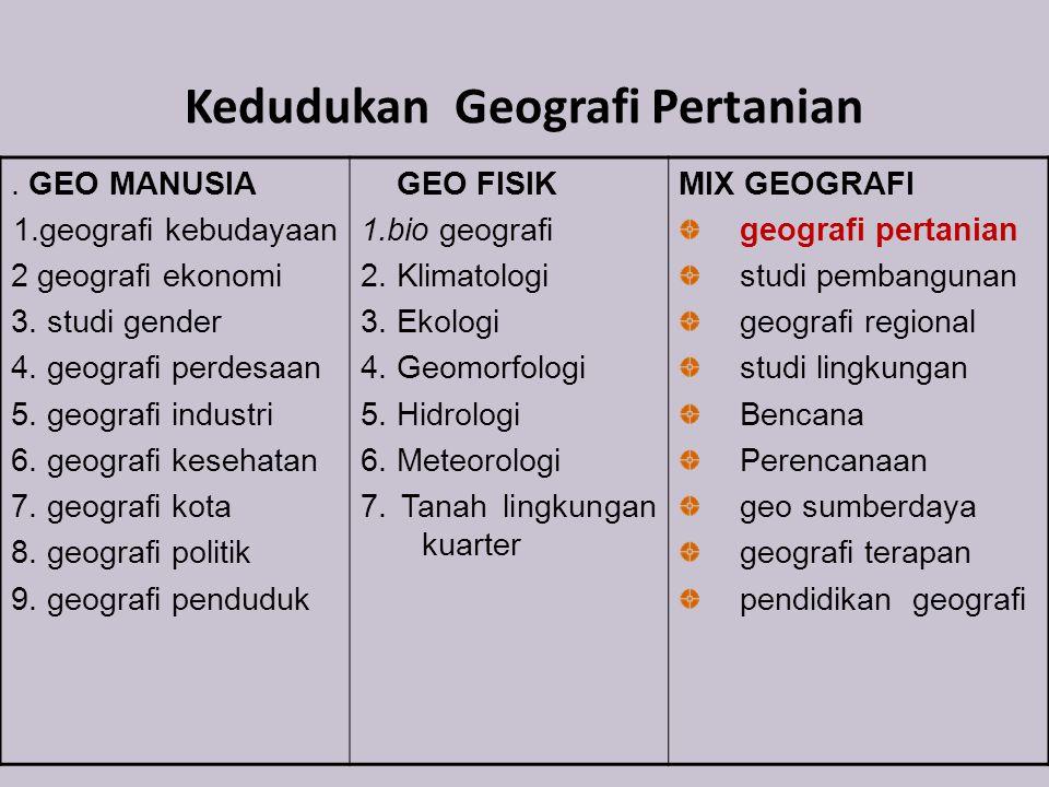 Kedudukan Geografi Pertanian. GEO MANUSIA 1.geografi kebudayaan 2 geografi ekonomi 3. studi gender 4. geografi perdesaan 5. geografi industri 6. geogr