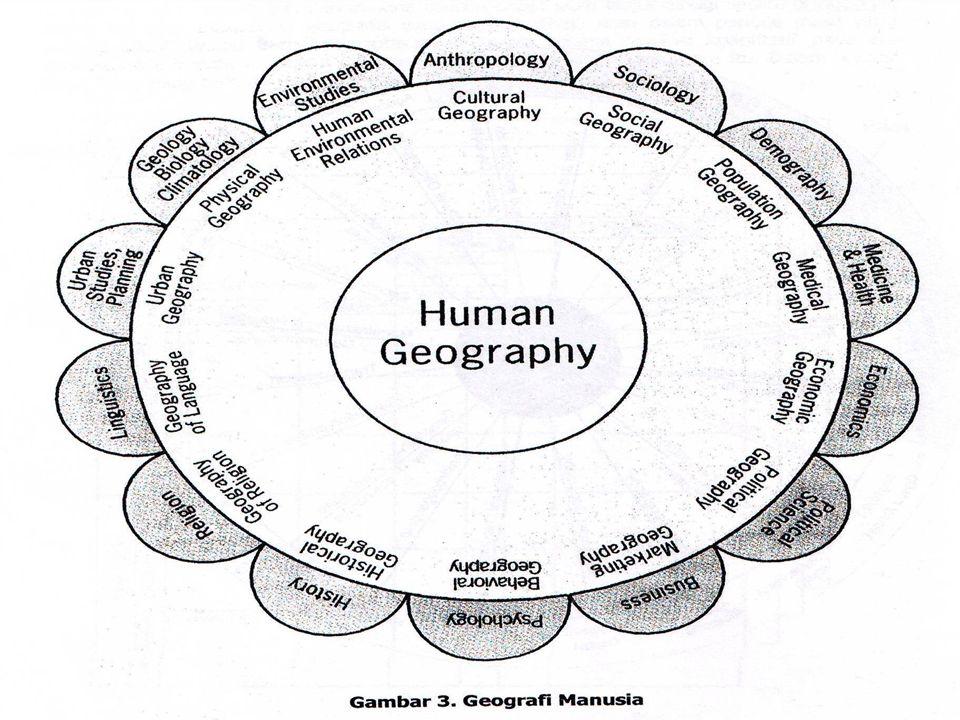 Dinamika Geografi Pertanian Transformasi ke industri pertanian
