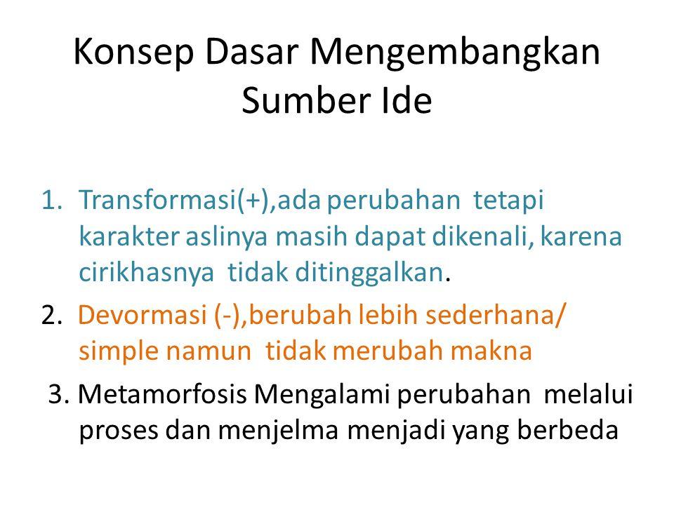 Pola motif Pinggiran Berdiri/ tegak
