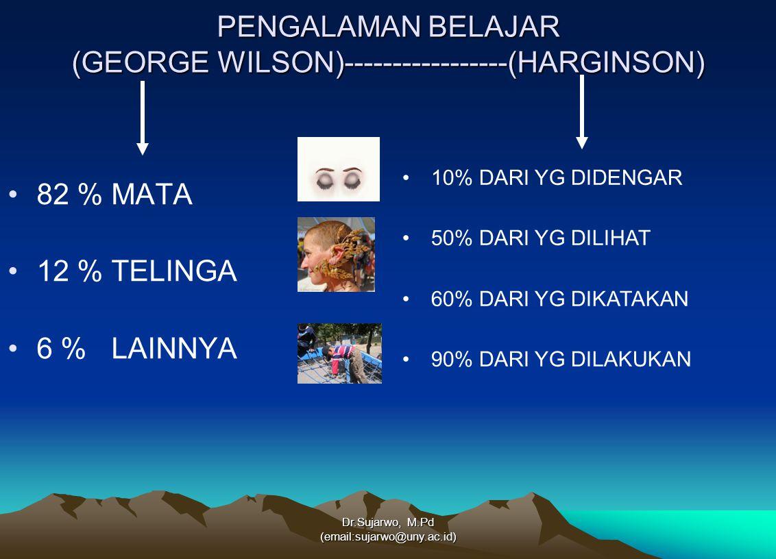 Dr.Sujarwo, M.Pd (email:sujarwo@uny.ac.id) PENGALAMAN BELAJAR (GEORGE WILSON)-----------------(HARGINSON) 82 % MATA 12 % TELINGA 6 % LAINNYA 10% DARI
