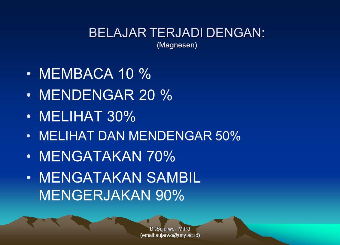 Dr.Sujarwo, M.Pd (email:sujarwo@uny.ac.id) BELAJAR TERJADI DENGAN: (Magnesen) MEMBACA 10 % MENDENGAR 20 % MELIHAT 30% MELIHAT DAN MENDENGAR 50% MENGAT