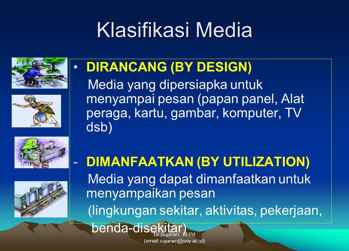 Dr.Sujarwo, M.Pd (email:sujarwo@uny.ac.id) Jenis-Jenis Media Audio Cetak Audio-Cetak Proyeksi visual diam Proyeksi audio visual diam Audiovisual gerak Obyek Fisik : benda nyata Manusia dan lingkungannya Elektronika (komputer)/multimedia