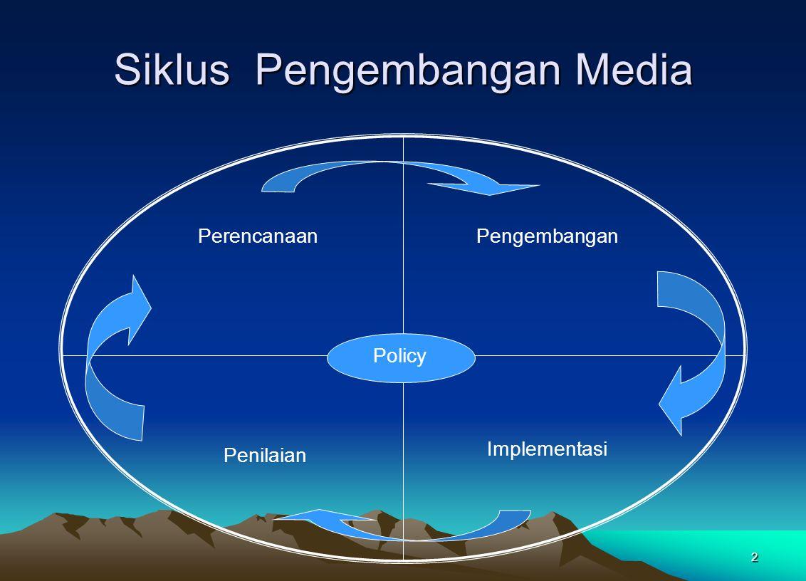 2 Siklus Pengembangan Media Perencanaan Penilaian Pengembangan Implementasi Policy