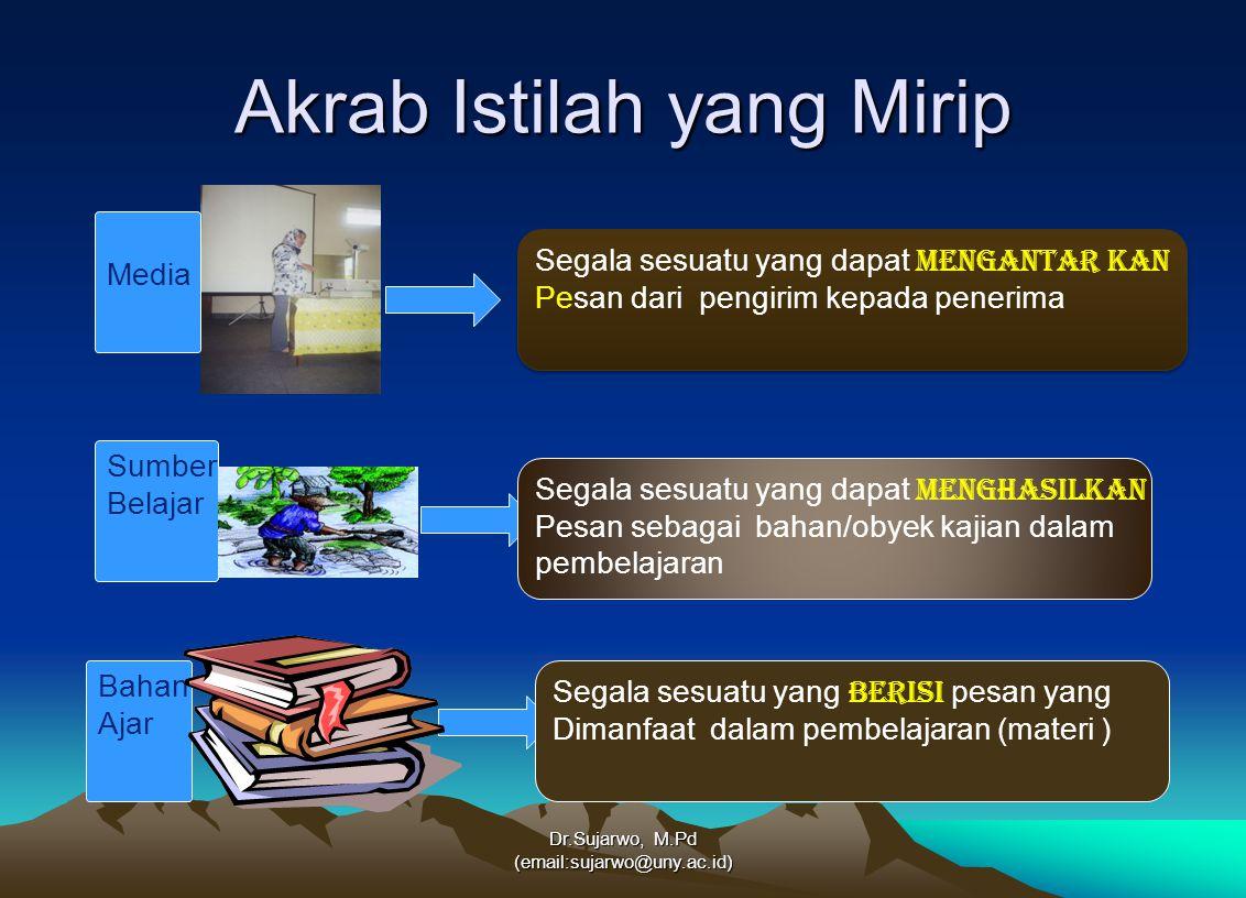 Akrab Istilah yang Mirip Dr.Sujarwo, M.Pd (email:sujarwo@uny.ac.id) Media Segala sesuatu yang dapat mengantar kan Pesan dari pengirim kepada penerima