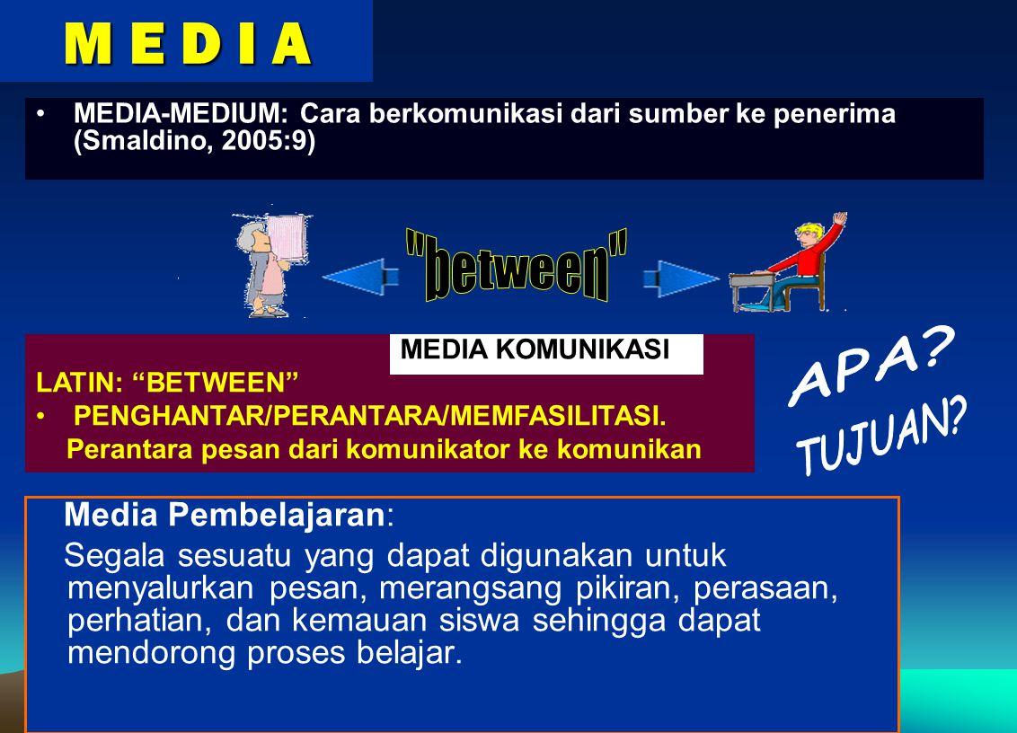 Dr.Sujarwo, M.Pd (email:sujarwo@uny.ac.id) A A A1 B A A A A