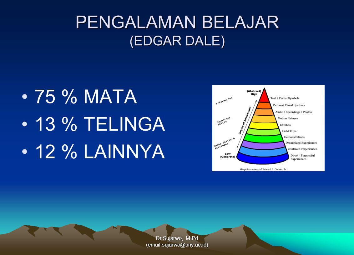 Dr.Sujarwo, M.Pd (email:sujarwo@uny.ac.id) PENGALAMAN BELAJAR (GEORGE WILSON)-----------------(HARGINSON) 82 % MATA 12 % TELINGA 6 % LAINNYA 10% DARI YG DIDENGAR 50% DARI YG DILIHAT 60% DARI YG DIKATAKAN 90% DARI YG DILAKUKAN