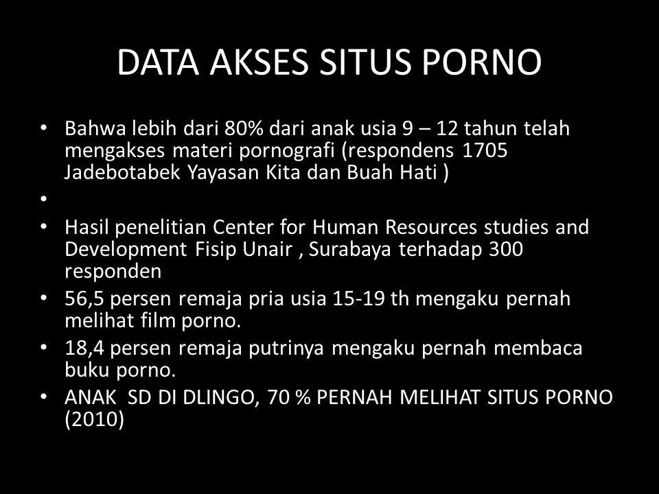 DATA AKSES SITUS PORNO Bahwa lebih dari 80% dari anak usia 9 – 12 tahun telah mengakses materi pornografi (respondens 1705 Jadebotabek Yayasan Kita da