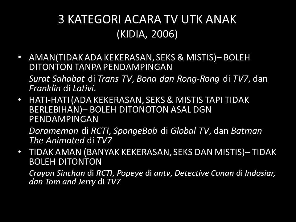 3 KATEGORI ACARA TV UTK ANAK (KIDIA, 2006) AMAN(TIDAK ADA KEKERASAN, SEKS & MISTIS)– BOLEH DITONTON TANPA PENDAMPINGAN Surat Sahabat di Trans TV, Bona