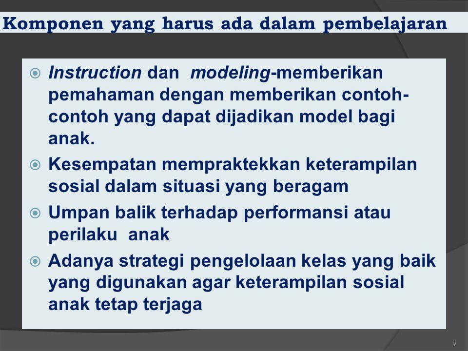 Komponen yang harus ada dalam pembelajaran  Instruction dan modeling-memberikan pemahaman dengan memberikan contoh- contoh yang dapat dijadikan model