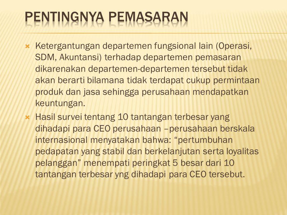  Ketergantungan departemen fungsional lain (Operasi, SDM, Akuntansi) terhadap departemen pemasaran dikarenakan departemen-departemen tersebut tidak a