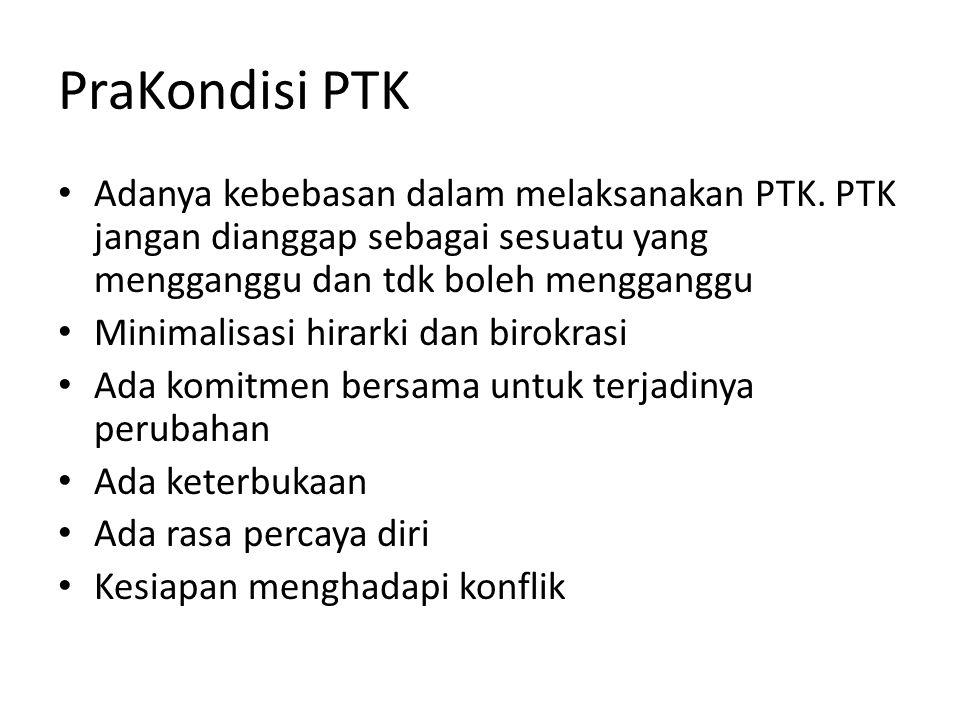 PraKondisi PTK Adanya kebebasan dalam melaksanakan PTK. PTK jangan dianggap sebagai sesuatu yang mengganggu dan tdk boleh mengganggu Minimalisasi hira