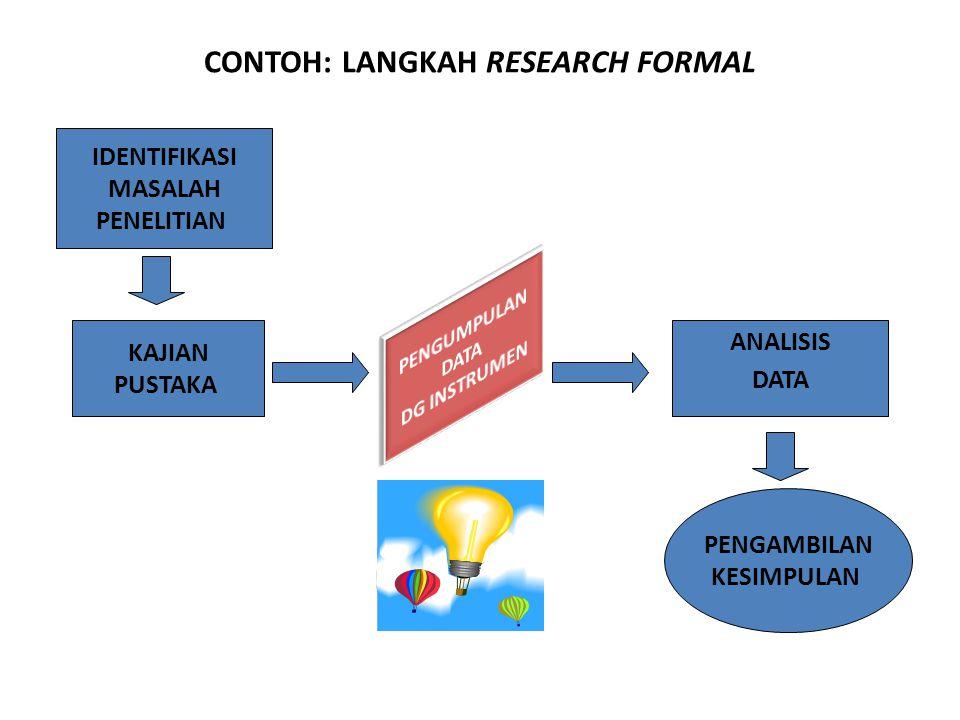 CONTOH: LANGKAH RESEARCH FORMAL ANALISIS DATA IDENTIFIKASI MASALAH PENELITIAN KAJIAN PUSTAKA PENGAMBILAN KESIMPULAN