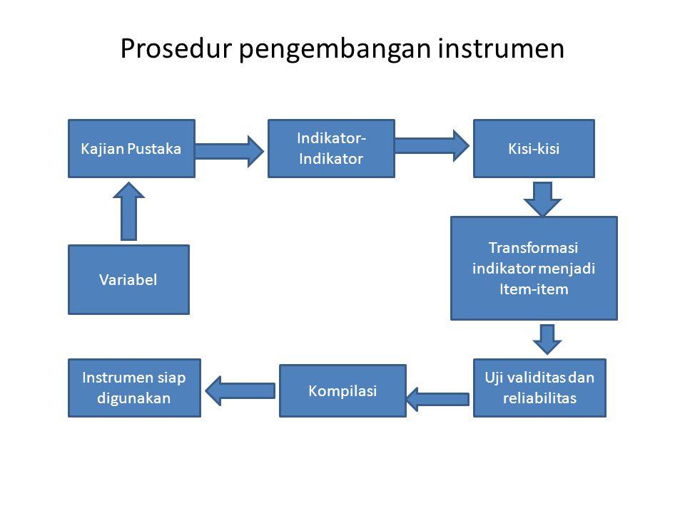 Prosedur pengembangan instrumen Variabel Kajian Pustaka Indikator- Indikator Kisi-kisi Transformasi indikator menjadi Item-item Uji validitas dan reli