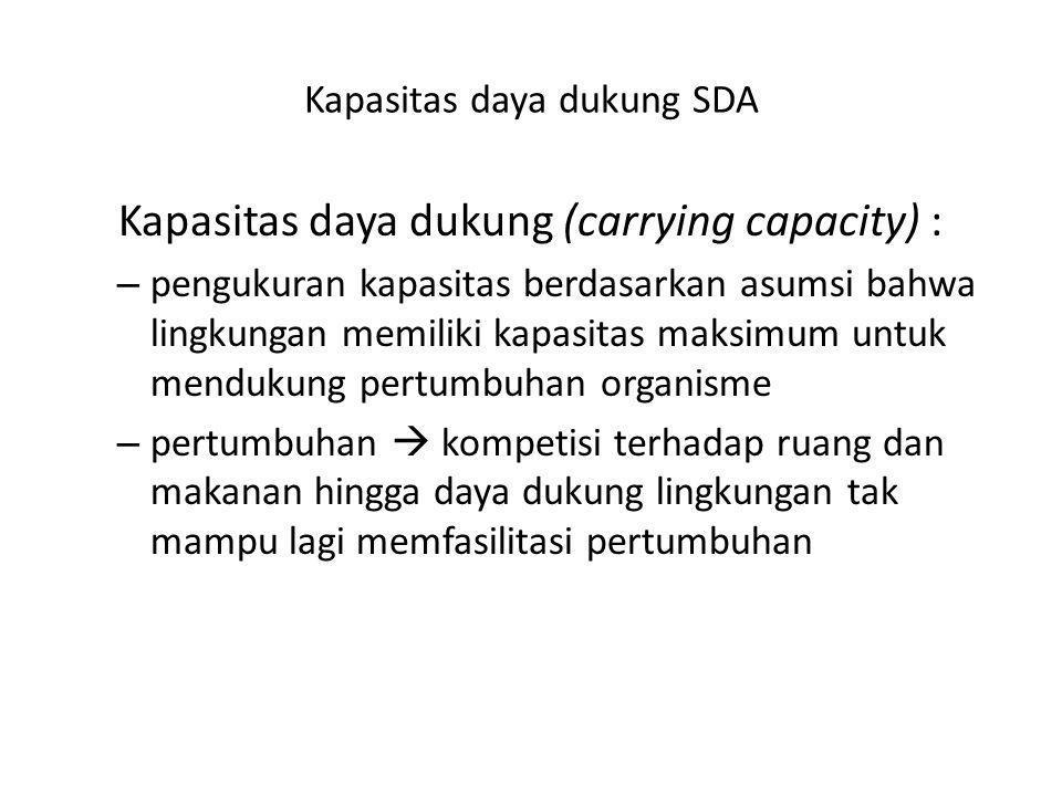 Kapasitas daya dukung SDA Kapasitas daya dukung (carrying capacity) : – pengukuran kapasitas berdasarkan asumsi bahwa lingkungan memiliki kapasitas ma