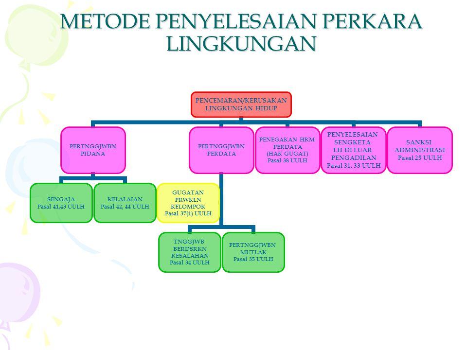 Pendahuluan : Lingkungan Hidup di Indonesia menyangkut tanah, air, dan udara dalam wilayah negara Republik Indonesia. Semua media lingkungan hidup ter