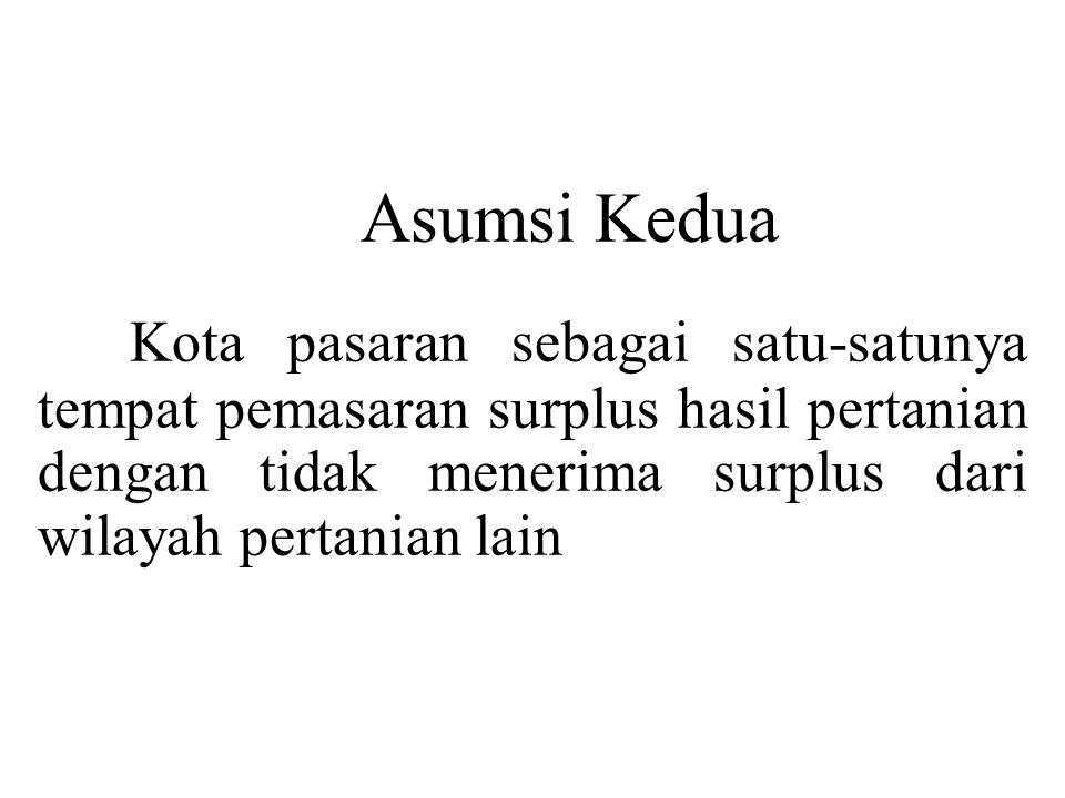 Asumsi Kedua Kota pasaran sebagai satu-satunya tempat pemasaran surplus hasil pertanian dengan tidak menerima surplus dari wilayah pertanian lain