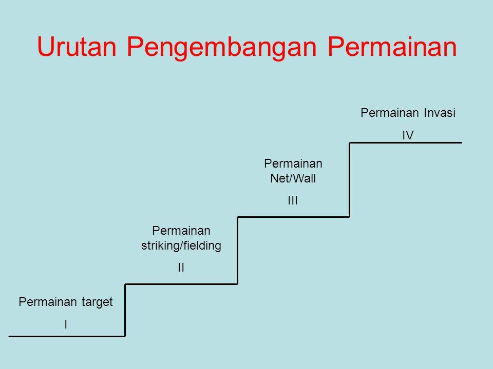 Urutan Pengembangan Permainan Permainan striking/fielding II Permainan target I Permainan Invasi IV Permainan Net/Wall III