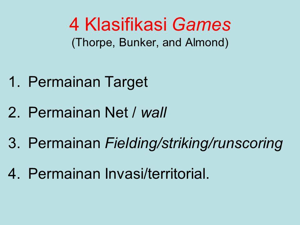 4 Klasifikasi Games (Thorpe, Bunker, and Almond) 1.Permainan Target 2.Permainan Net / wall 3.Permainan Fielding/striking/runscoring 4.Permainan Invasi