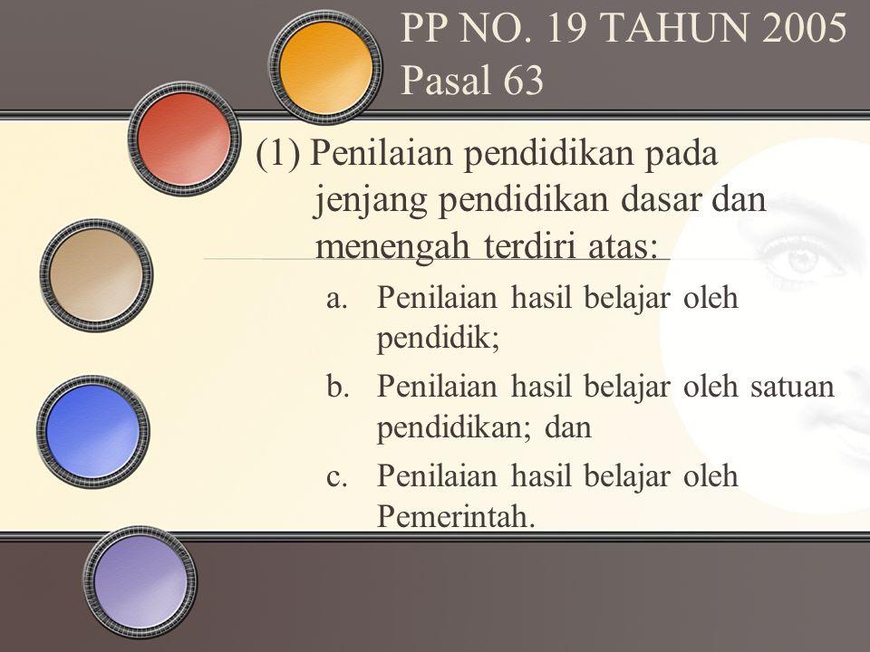 PP NO. 19 TAHUN 2005 Pasal 63 (1) Penilaian pendidikan pada jenjang pendidikan dasar dan menengah terdiri atas: a.Penilaian hasil belajar oleh pendidi