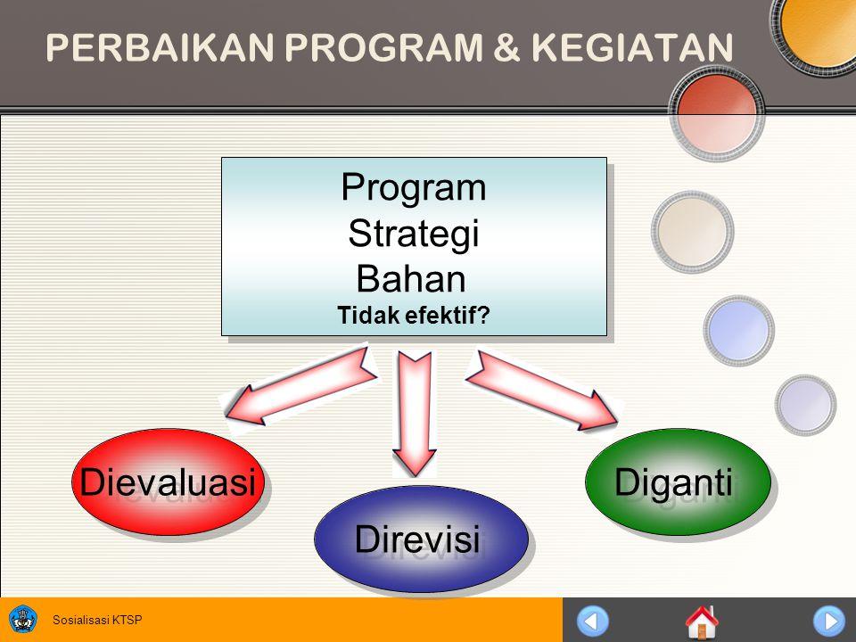 Sosialisasi KTSP PERBAIKAN PROGRAM & KEGIATAN Program Strategi Bahan Tidak efektif? Program Strategi Bahan Tidak efektif? Dievaluasi Direvisi Diganti