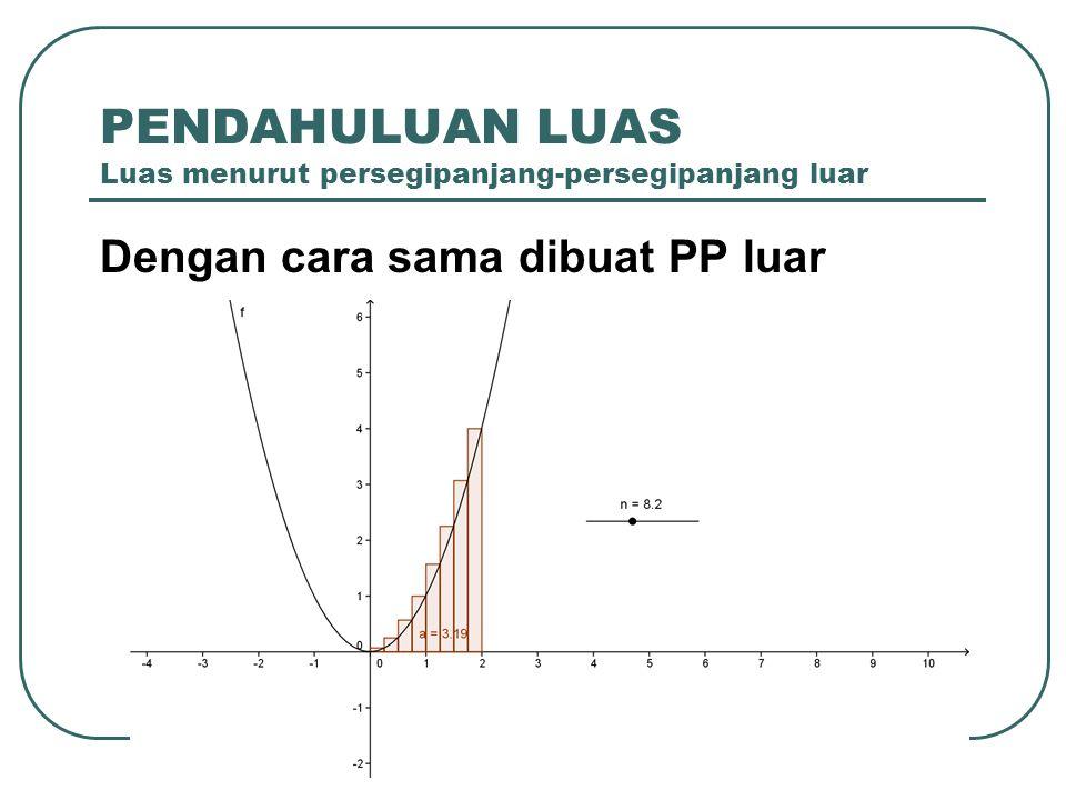 PENDAHULUAN LUAS Luas menurut persegipanjang-persegipanjang luar Dengan cara sama dibuat PP luar