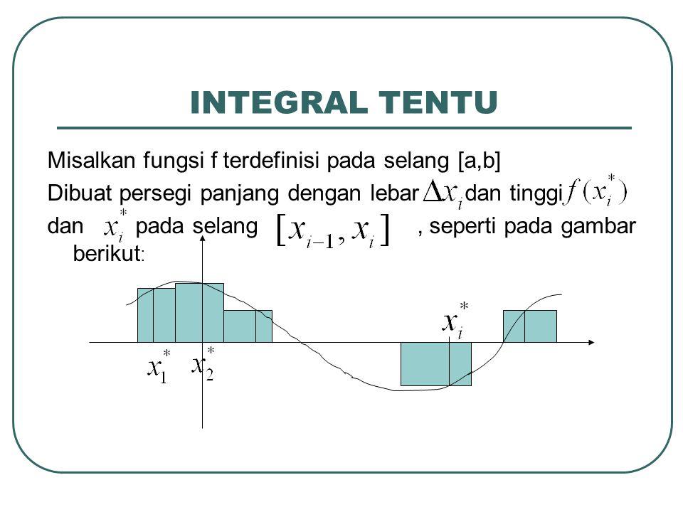 INTEGRAL TENTU Misalkan fungsi f terdefinisi pada selang [a,b] Dibuat persegi panjang dengan lebar dan tinggi dan pada selang, seperti pada gambar ber