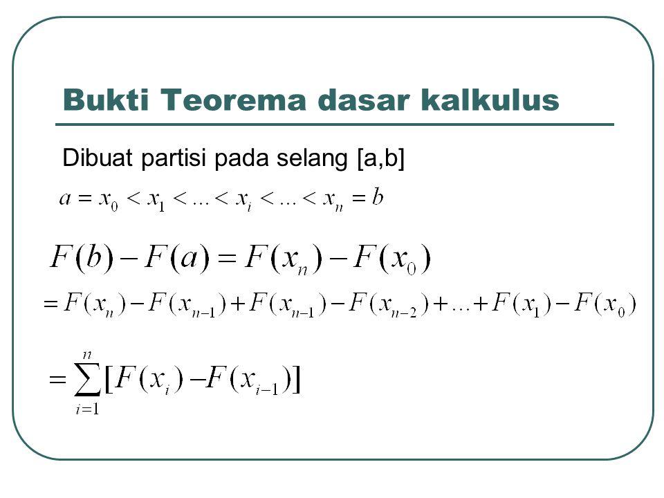 Bukti Teorema dasar kalkulus Dibuat partisi pada selang [a,b]