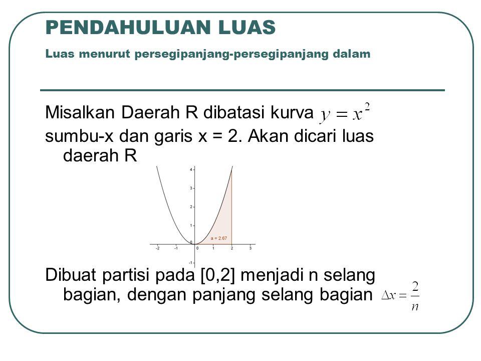 PENDAHULUAN LUAS Luas menurut persegipanjang-persegipanjang dalam Misalkan Daerah R dibatasi kurva sumbu-x dan garis x = 2. Akan dicari luas daerah R